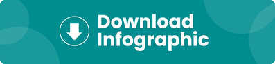 direct-link-infographic-download